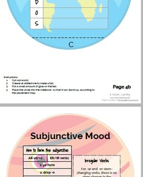 Spanish Subjunctive Notes for Interactive Notebook - Space and Alien Themed