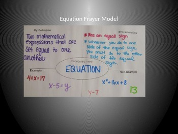 Interactive Notebook Outline Equations (SOL 8.15a)