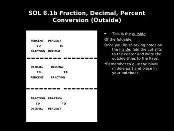 Interactive Notebook Outline Ordering rational #'s, Expressions (SOL 8.1ab-8.4)