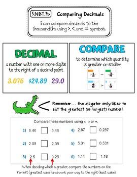 Interactive Notebook Page- Comparing Decimals