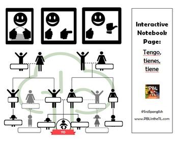 Interactive Notebook Page: Tengo, tienes, tiene