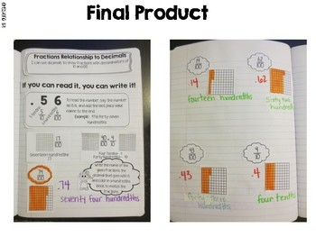 Interactive Notebook Page to show Fractions Relationship with Decimals