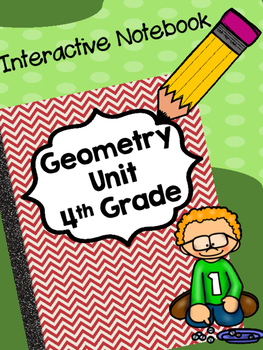 Interactive Notebook Pages for Geometry