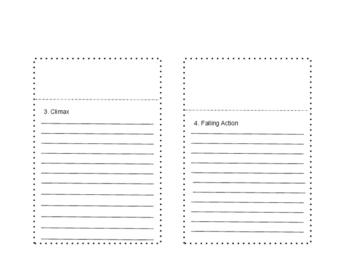 Interactive Notebook Plot