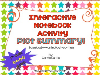 Interactive Notebook: Plot Summary