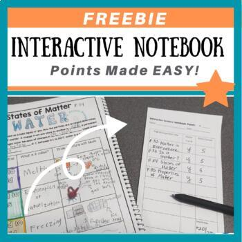 Interactive Notebook Points Made Easy!