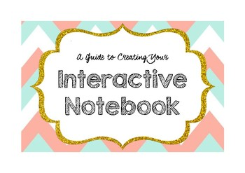 Interactive Notebook Posters