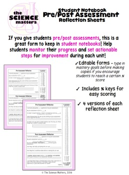 Interactive Notebook Pre/Post Assessment Reflection Sheets