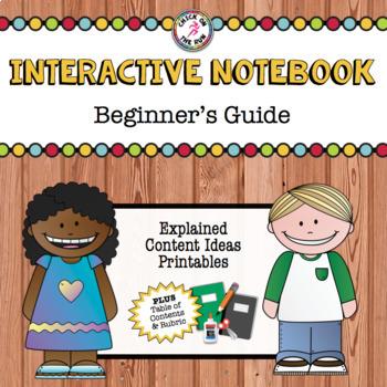 Interactive Notebook Printables *Editable*