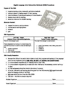 Interactive Notebook Procedures
