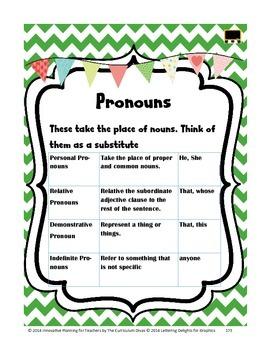 Pronouns Lesson Grades 2-5