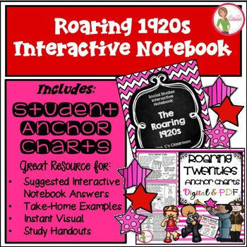 Interactive Notebook - ROARING 20s (1920 / TWENTIES) - Soc
