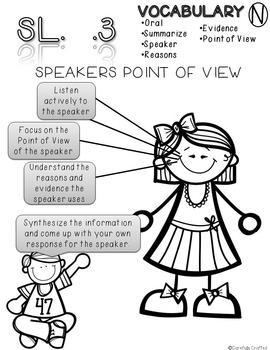 Interactive Notebook Reading Informational, Foundational, & Speaking & Listening