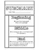 Interactive Notebook - Reading Skills
