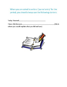 Interactive Notebook Reference Support Materials