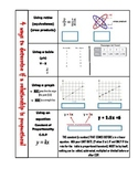 Interactive Notebook Refernce/Notes Page- 4 Ways to Determ