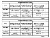 Interactive Notebook Rubric