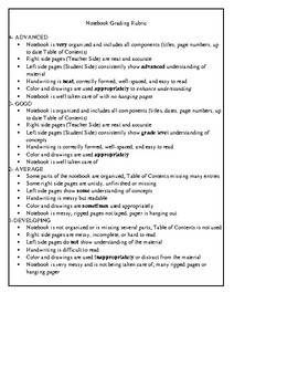 Interactive Notebook Rubric Check *EDITABLE*