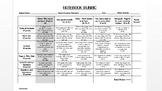 Interactive Notebook Rubric / Middle School / Peer Grading