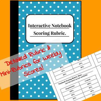 Interactive Notebook Rubric with Mini-Rubrics (Editable)