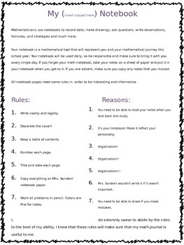 Interactive Notebook Rules (Editable)