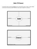 Interactive Notebook:  Saber vs Conocer