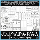 Interactive Notebook Science Journaling Pages