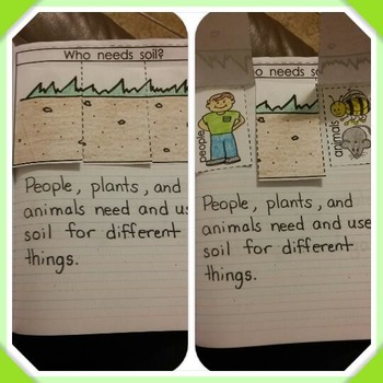 Interactive Notebook Science-Soil (English Only)
