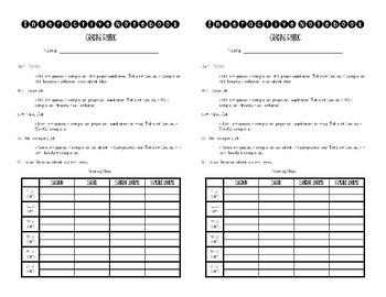 Interactive Notebook Scoring Sheet