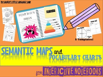 Interactive Notebook Semantic Mapping and Vocabulary Templates