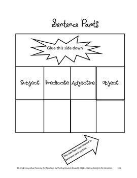 Sentence Parts Lesson Grades 2-5