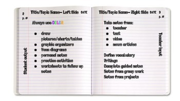 Interactive Notebook Set Up Guide