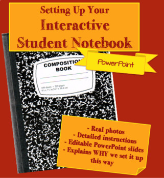 Interactive Notebook Set Up Instructions PowerPoint