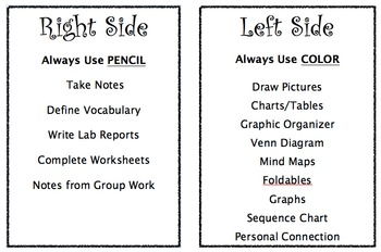 Interactive Notebook Set Up Pages