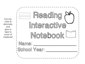 Interactive Notebook Foldable Templates Editable