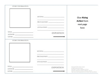 Interactive Notebook: Story Elements + Reflection