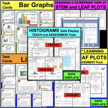 Interactive Notebook TEMPLATE Notepage Graphic Organizer Doodle Notes