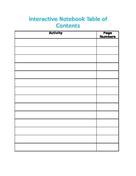 Interactive Notebook Table of Contents - Free