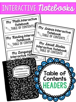 Interactive Notebook: Table of Contents Header