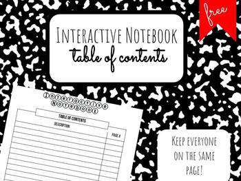 Interactive Notebook Table of Contents Insert