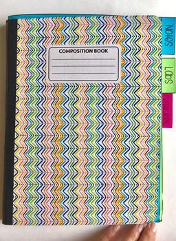 Interactive Notebook Tabs [Editable]
