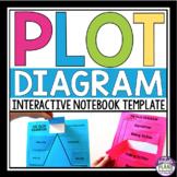 PLOT DIAGRAM INTERACTIVE NOTEBOOK TEMPLATE