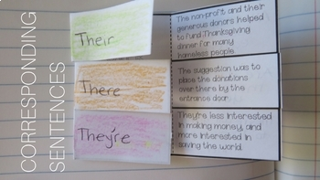 Interactive Notebook: They're, There, Their
