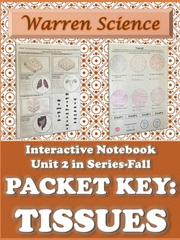 Interactive Notebook Unit Packet KEY:Histology (Tissues)-Unit 2 in Series (Fall)