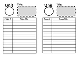 Interactive Notebook Unit Table of Contents
