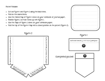 Interactive Notebook Vocabulary Pocket Templates