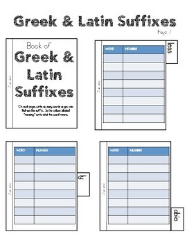 Interactive Notebook WONDERS McGraw Hill UNIT 2 WEEK 3