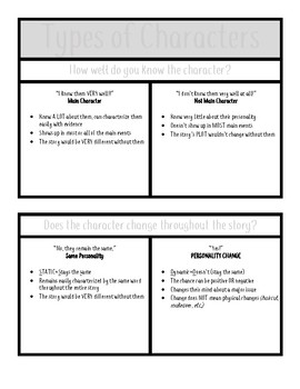 Interactive Notebook and notes for Round, Flat, Static, Dynamic Characters