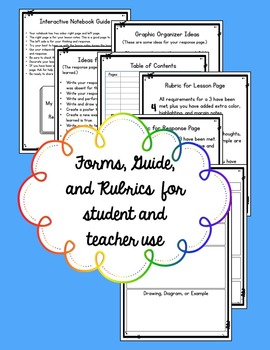 Distance Learning Interactive Notebook for Any Subject