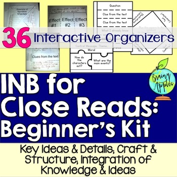 Close Reading Interactive Notebook Literature Informational Text